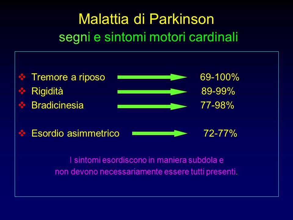 Malattia di Parkinson segni e sintomi motori cardinali  Tremore a riposo 69-100%  Rigidità 89-99%  Bradicinesia 77-98%  Esordio asimmetrico 72-77%