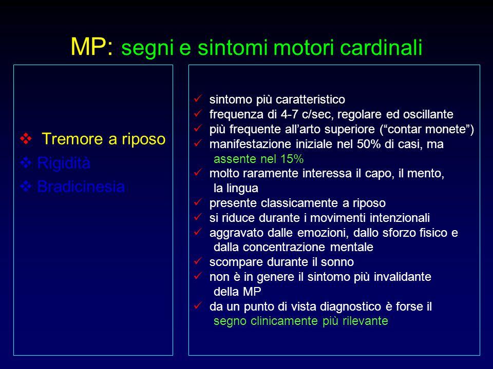 MP: segni e sintomi motori cardinali  Tremore a riposo  Rigidità  Bradicinesia sintomo più caratteristico frequenza di 4-7 c/sec, regolare ed oscil