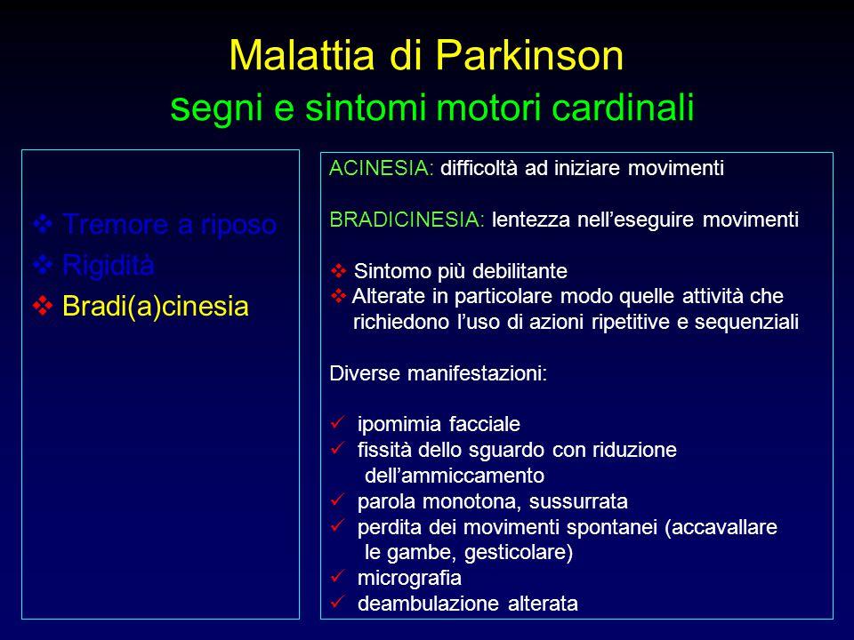 Malattia di Parkinson s egni e sintomi motori cardinali  Tremore a riposo  Rigidità  Bradi(a)cinesia ACINESIA: difficoltà ad iniziare movimenti BRA