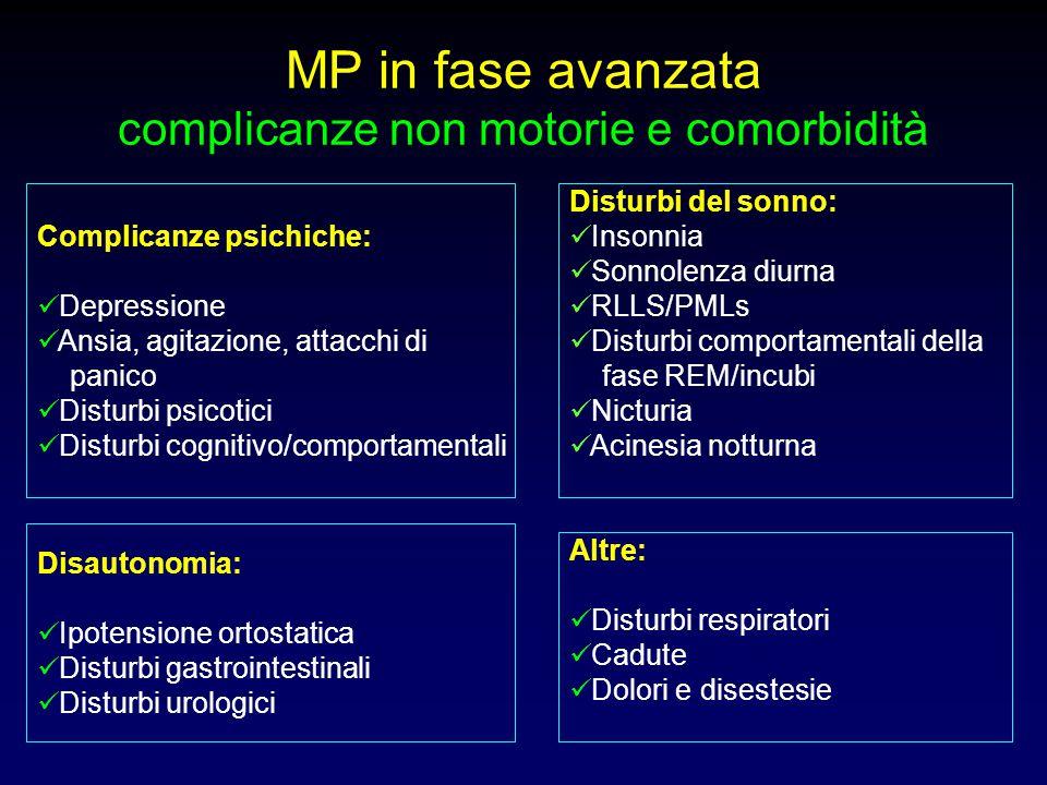 MP in fase avanzata complicanze non motorie e comorbidità Complicanze psichiche: Depressione Ansia, agitazione, attacchi di panico Disturbi psicotici