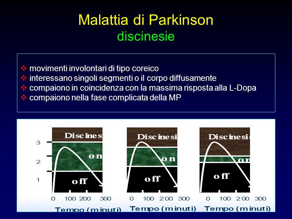 Malattia di Parkinson discinesie  movimenti involontari di tipo coreico  interessano singoli segmenti o il corpo diffusamente  compaiono in coincid