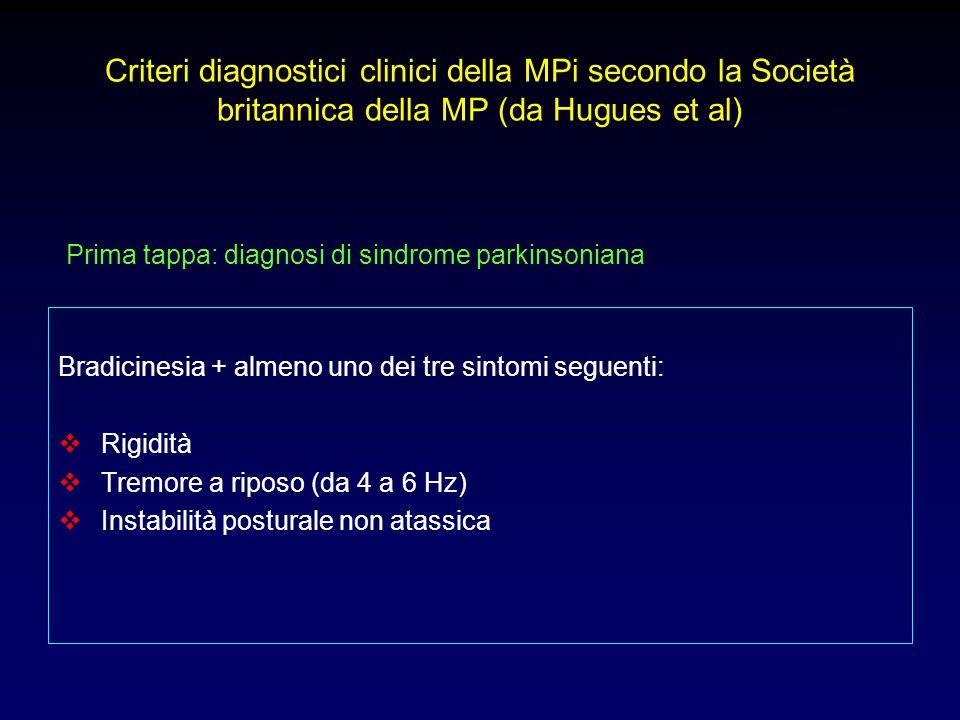 Criteri diagnostici clinici della MPi secondo la Società britannica della MP (da Hugues et al) Bradicinesia + almeno uno dei tre sintomi seguenti:  R