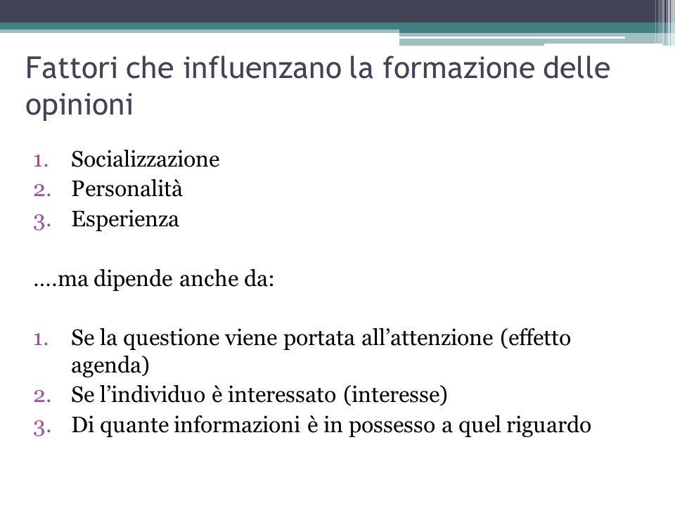 Fattori che influenzano la formazione delle opinioni 1.Socializzazione 2.Personalità 3.Esperienza ….ma dipende anche da: 1.Se la questione viene porta