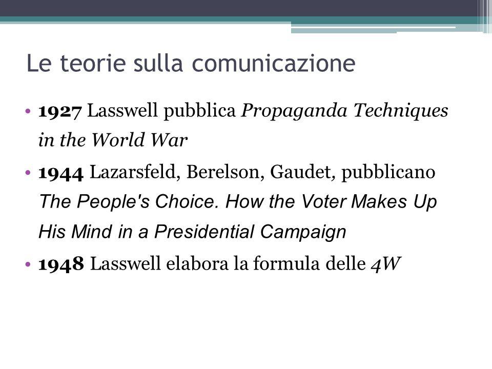 1927 Lasswell pubblica Propaganda Techniques in the World War 1944 Lazarsfeld, Berelson, Gaudet, pubblicano The People's Choice. How the Voter Makes U