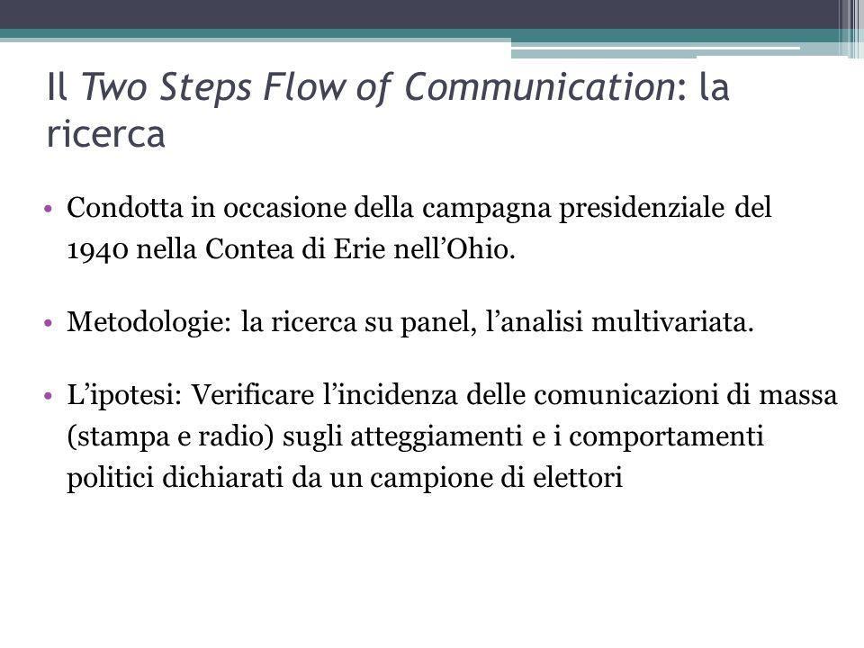 Il Two Steps Flow of Communication: la ricerca Condotta in occasione della campagna presidenziale del 1940 nella Contea di Erie nell'Ohio. Metodologie