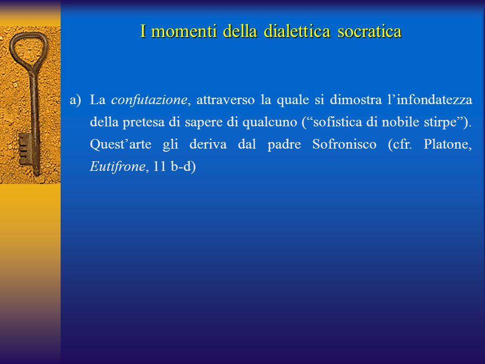 """I momenti della dialettica socratica a)La confutazione, attraverso la quale si dimostra l'infondatezza della pretesa di sapere di qualcuno (""""sofistica"""
