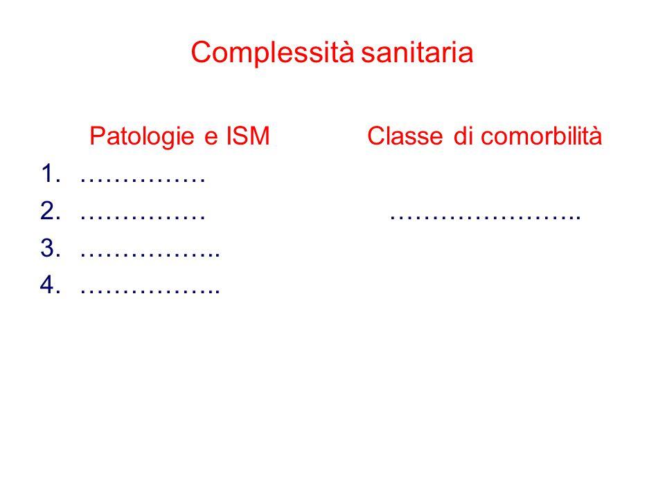 Complessità sanitaria Patologie e ISM 1.…………… 2.…………… 3.…………….. 4.…………….. Classe di comorbilità …………………..