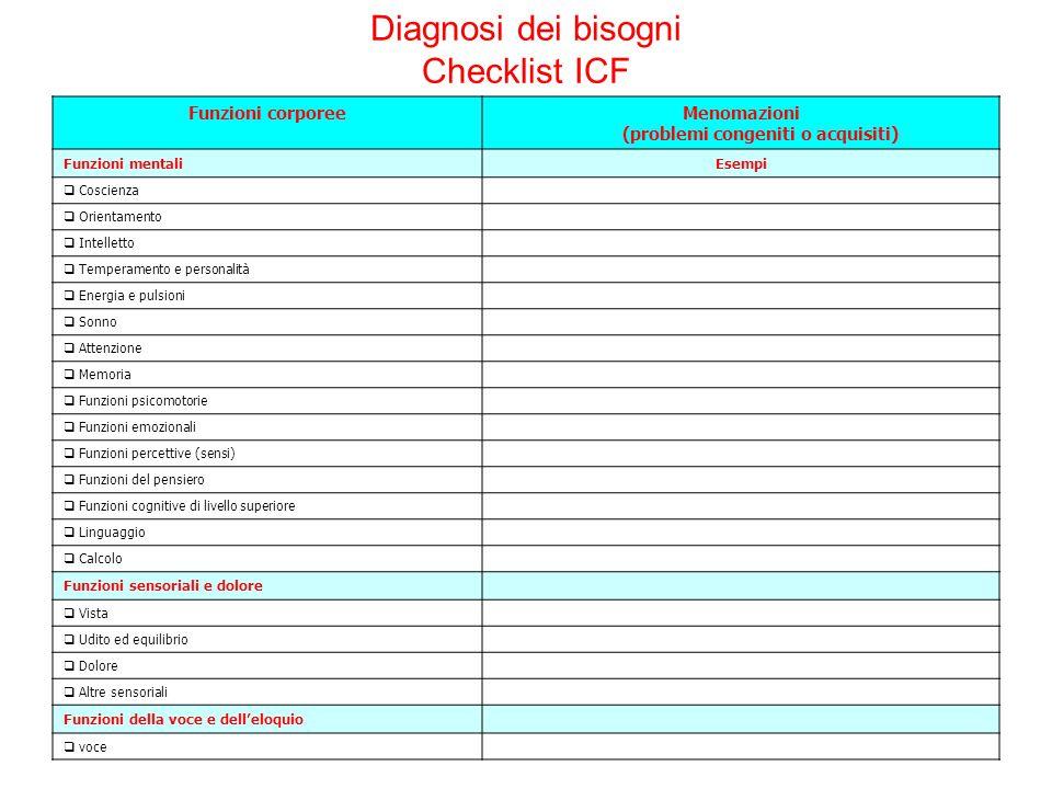 Diagnosi dei bisogni Checklist ICF Funzioni corporeeMenomazioni (problemi congeniti o acquisiti) Funzioni mentaliEsempi  Coscienza  Orientamento  I
