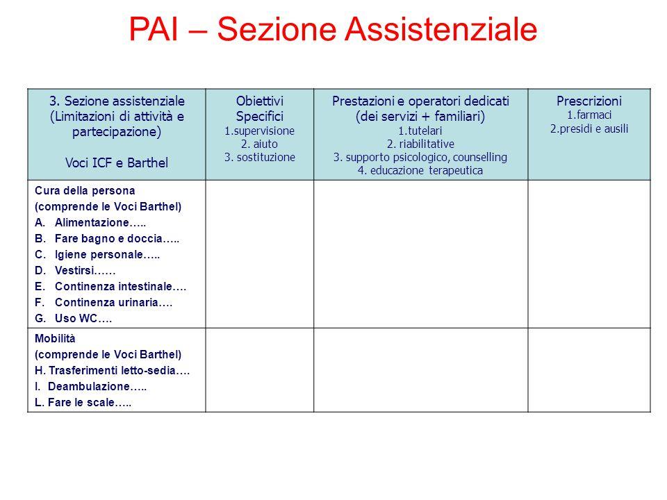 3. Sezione assistenziale (Limitazioni di attività e partecipazione) Voci ICF e Barthel Obiettivi Specifici 1.supervisione 2. aiuto 3. sostituzione Pre