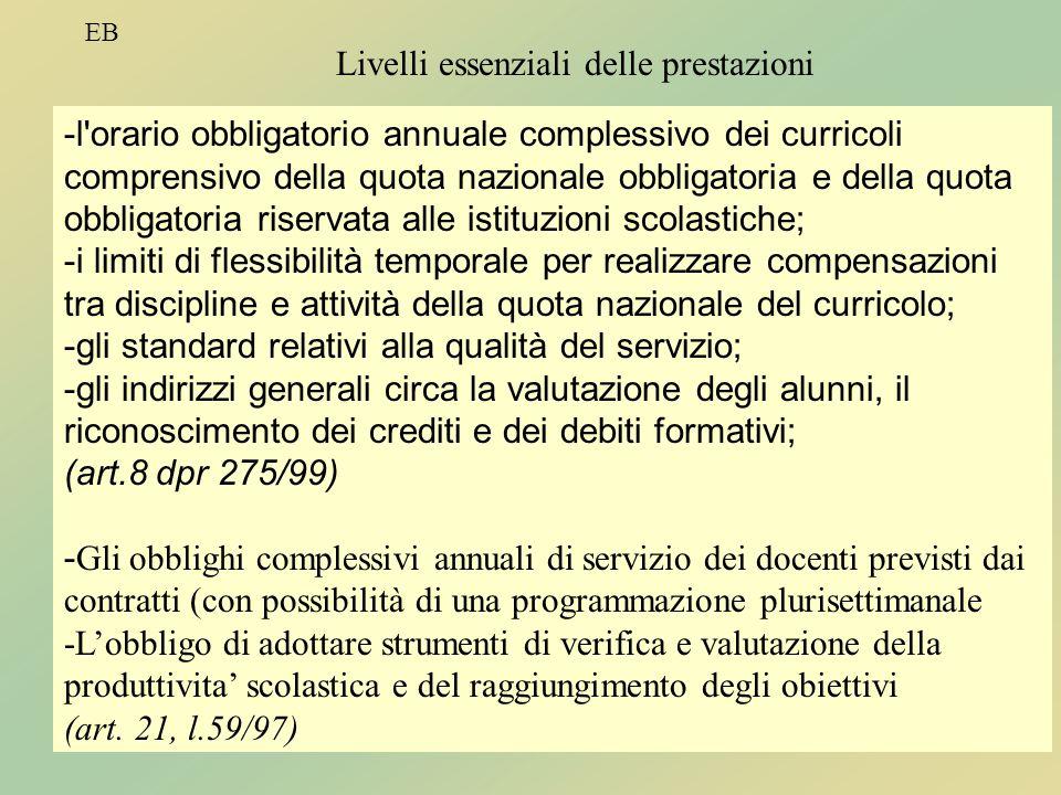 EB TitoloV10 EB Livelli essenziali delle prestazioni -l'orario obbligatorio annuale complessivo dei curricoli comprensivo della quota nazionale obblig