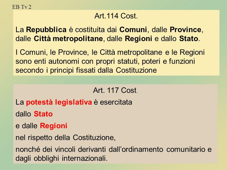 EB TitoloV2 EB Tv 2 Art.114 Cost. La Repubblica è costituita dai Comuni, dalle Province, dalle Città metropolitane, dalle Regioni e dallo Stato. I Com