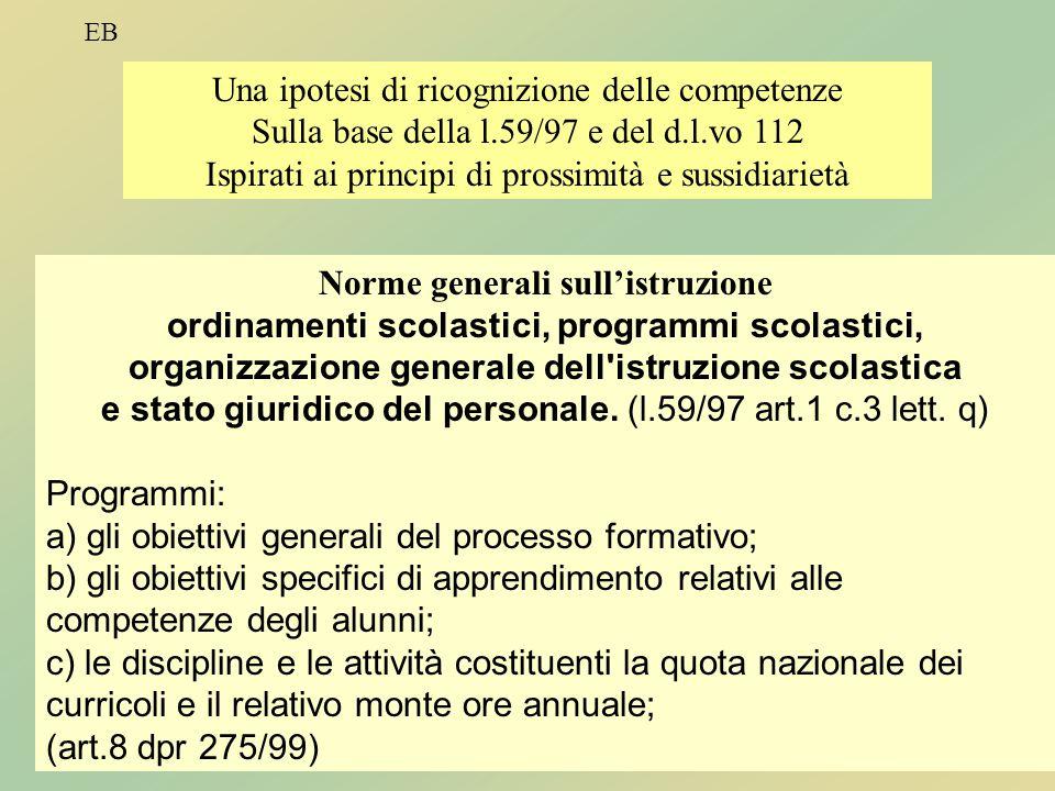 EB TitoloV9 EB Una ipotesi di ricognizione delle competenze Sulla base della l.59/97 e del d.l.vo 112 Ispirati ai principi di prossimità e sussidiarie