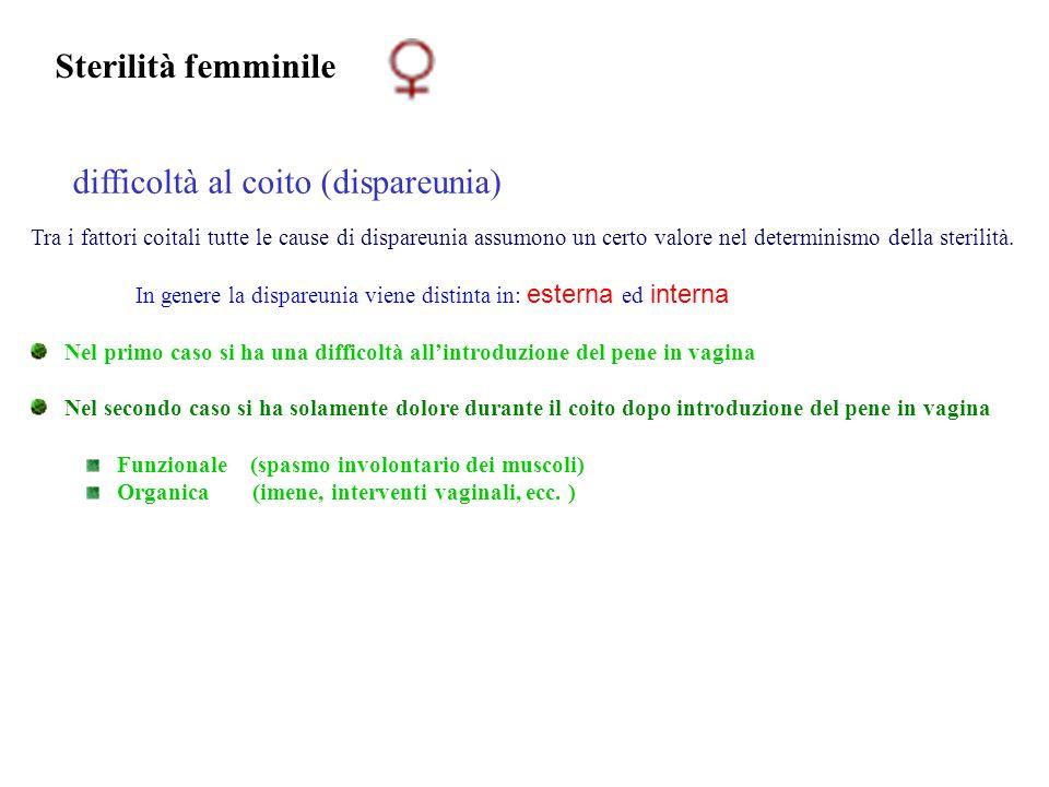 Sterilità femminile difficoltà al coito (dispareunia) Tra i fattori coitali tutte le cause di dispareunia assumono un certo valore nel determinismo de
