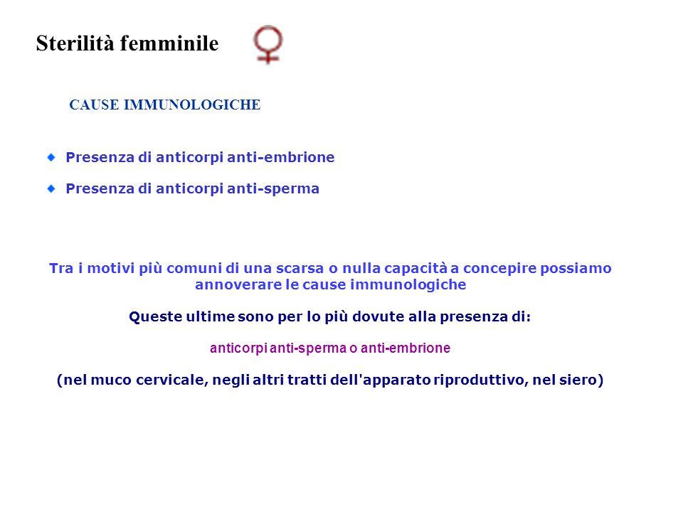 Sterilità femminile CAUSE IMMUNOLOGICHE Presenza di anticorpi anti-embrione Presenza di anticorpi anti-sperma Tra i motivi più comuni di una scarsa o