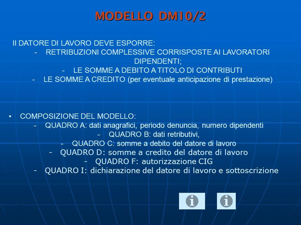 MODELLO DM10/2 Il DATORE DI LAVORO DEVE ESPORRE: -RETRIBUZIONI COMPLESSIVE CORRISPOSTE AI LAVORATORI DIPENDENTI; -LE SOMME A DEBITO A TITOLO DI CONTRIBUTI -LE SOMME A CREDITO (per eventuale anticipazione di prestazione) COMPOSIZIONE DEL MODELLO: -QUADRO A: dati anagrafici, periodo denuncia, numero dipendenti -QUADRO B: dati retributivi, -QUADRO C: somme a debito del datore di lavoro -QUADRO D: somme a credito del datore di lavoro -QUADRO F: autorizzazione CIG -QUADRO I: dichiarazione del datore di lavoro e sottoscrizione
