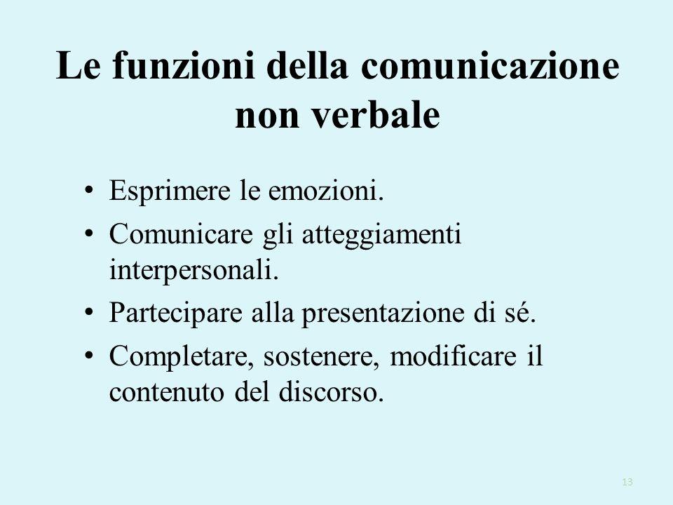 Le funzioni della comunicazione non verbale Esprimere le emozioni. Comunicare gli atteggiamenti interpersonali. Partecipare alla presentazione di sé.