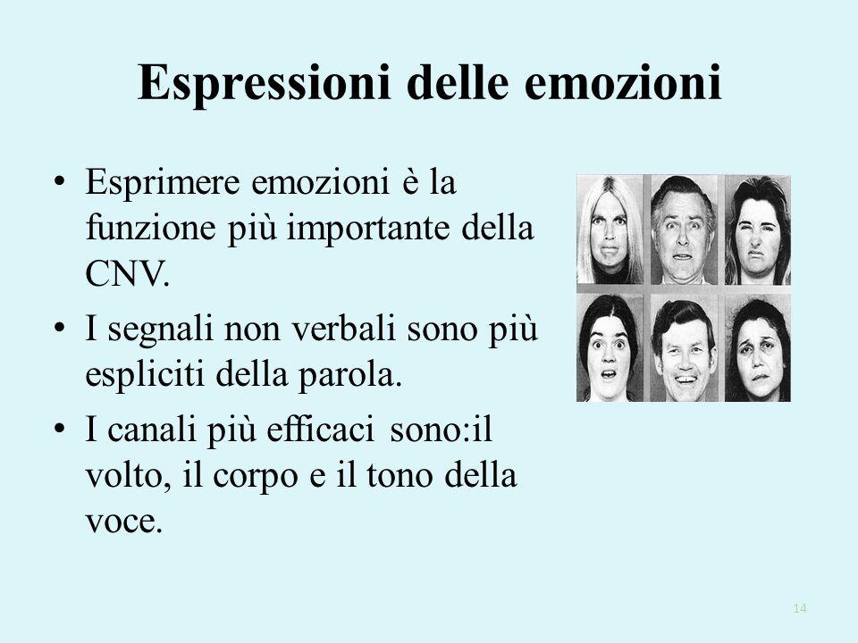 Espressioni delle emozioni Esprimere emozioni è la funzione più importante della CNV. I segnali non verbali sono più espliciti della parola. I canali