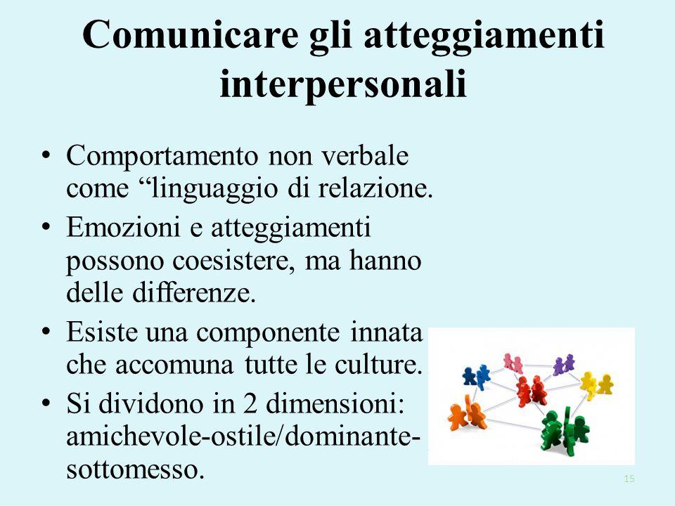 """Comunicare gli atteggiamenti interpersonali Comportamento non verbale come """"linguaggio di relazione. Emozioni e atteggiamenti possono coesistere, ma h"""