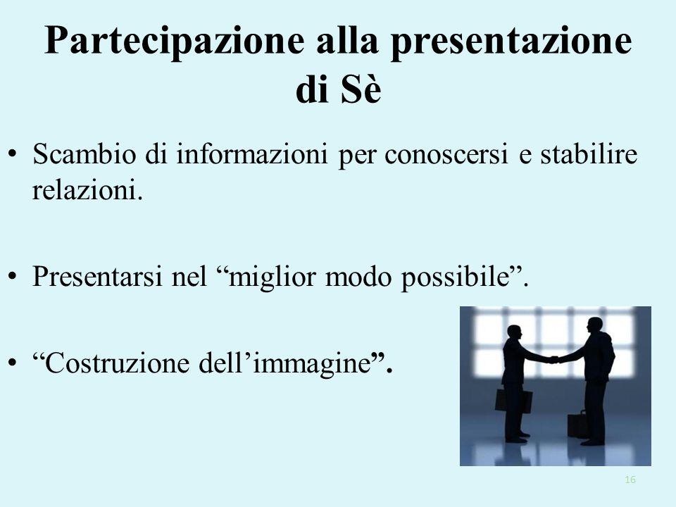 Partecipazione alla presentazione di Sè Scambio di informazioni per conoscersi e stabilire relazioni.