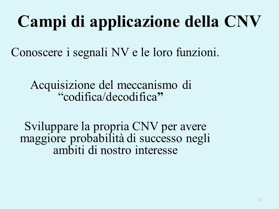 Campi di applicazione della CNV Conoscere i segnali NV e le loro funzioni.