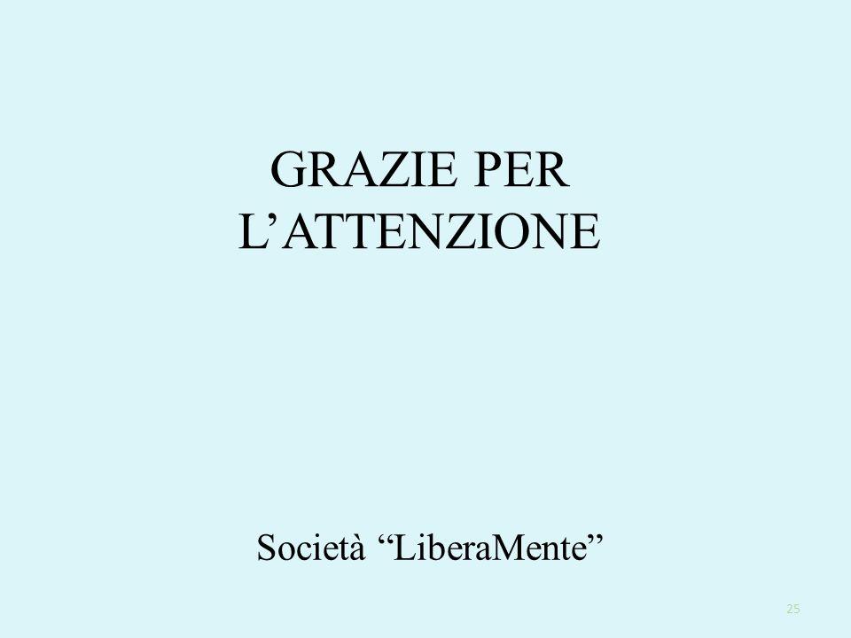 GRAZIE PER L'ATTENZIONE Società LiberaMente 25