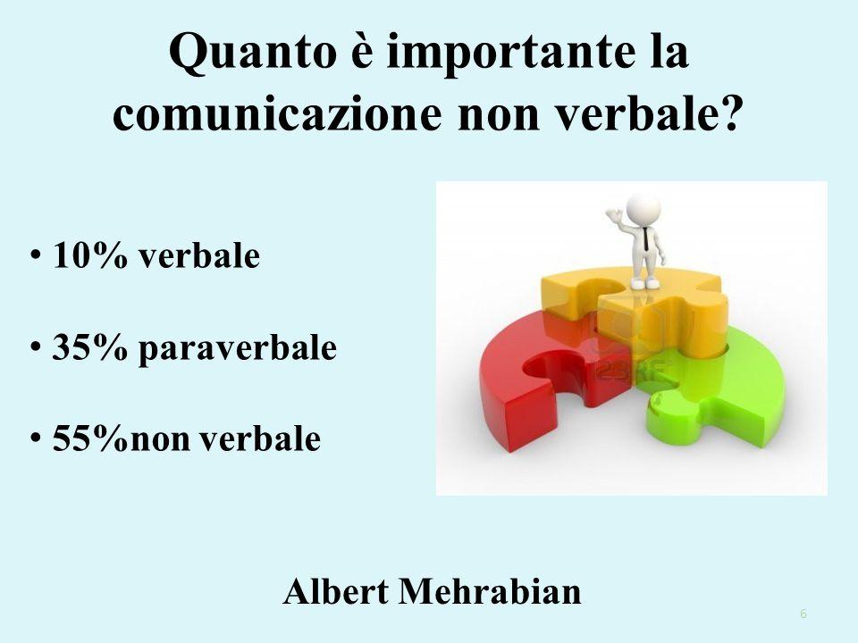 Quanto è importante la comunicazione non verbale? 10% verbale 35% paraverbale 55%non verbale Albert Mehrabian 6