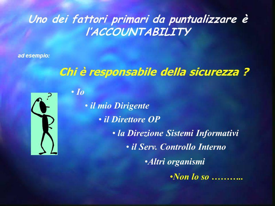 Uno dei fattori primari da puntualizzare è l'ACCOUNTABILITY Chi è responsabile della sicurezza .