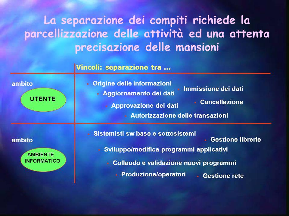 La separazione dei compiti richiede la parcellizzazione delle attività ed una attenta precisazione delle mansioni ambito UTENTE ambito AMBIENTE INFORM