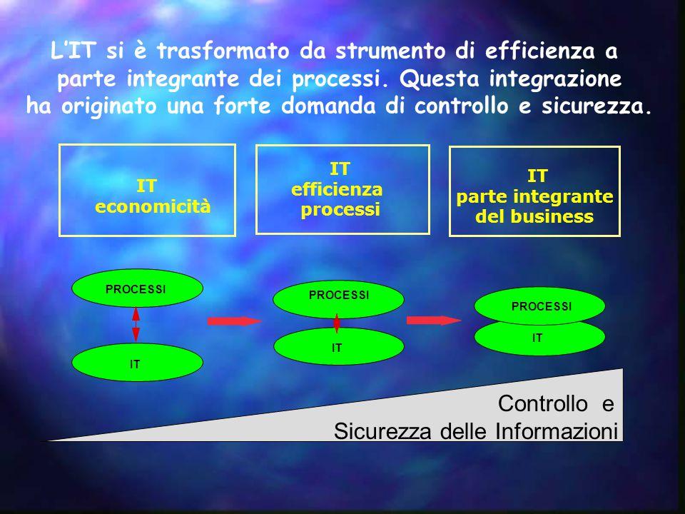 L'IT si è trasformato da strumento di efficienza a parte integrante dei processi. Questa integrazione ha originato una forte domanda di controllo e si