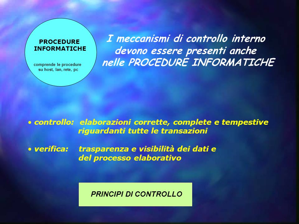 I meccanismi di controllo interno devono essere presenti anche nelle PROCEDURE INFORMATICHE controllo: elaborazioni corrette, complete e tempestive riguardanti tutte le transazioni verifica: trasparenza e visibilità dei dati e del processo elaborativo PROCEDURE INFORMATICHE comprende le procedure su host, lan, rete, pc PRINCIPI DI CONTROLLO
