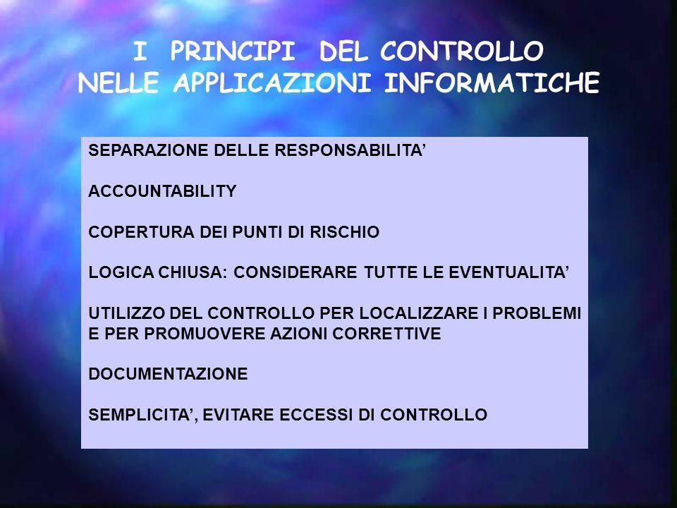 I PRINCIPI DEL CONTROLLO NELLE APPLICAZIONI INFORMATICHE SEPARAZIONE DELLE RESPONSABILITA' ACCOUNTABILITY COPERTURA DEI PUNTI DI RISCHIO LOGICA CHIUSA: CONSIDERARE TUTTE LE EVENTUALITA' UTILIZZO DEL CONTROLLO PER LOCALIZZARE I PROBLEMI E PER PROMUOVERE AZIONI CORRETTIVE DOCUMENTAZIONE SEMPLICITA', EVITARE ECCESSI DI CONTROLLO