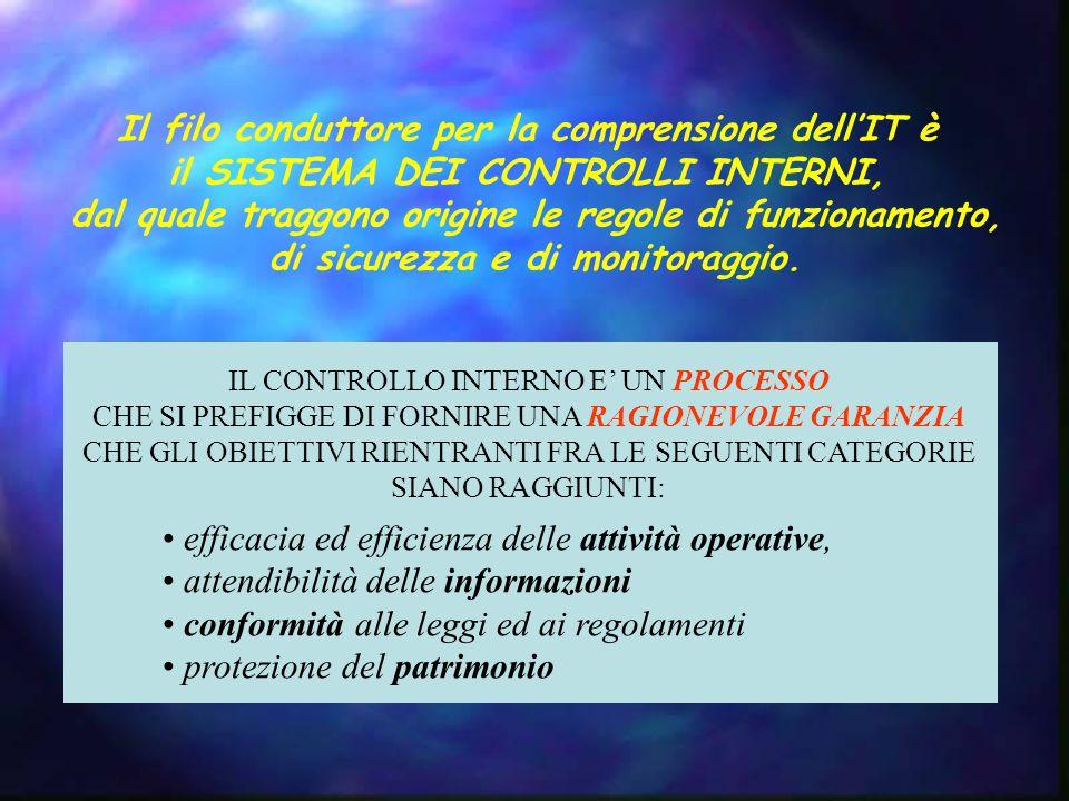 Il filo conduttore per la comprensione dell'IT è il SISTEMA DEI CONTROLLI INTERNI, dal quale traggono origine le regole di funzionamento, di sicurezza