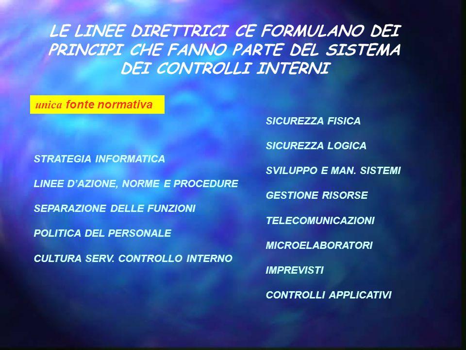 LE LINEE DIRETTRICI CE FORMULANO DEI PRINCIPI CHE FANNO PARTE DEL SISTEMA DEI CONTROLLI INTERNI STRATEGIA INFORMATICA LINEE D'AZIONE, NORME E PROCEDURE SEPARAZIONE DELLE FUNZIONI POLITICA DEL PERSONALE CULTURA SERV.