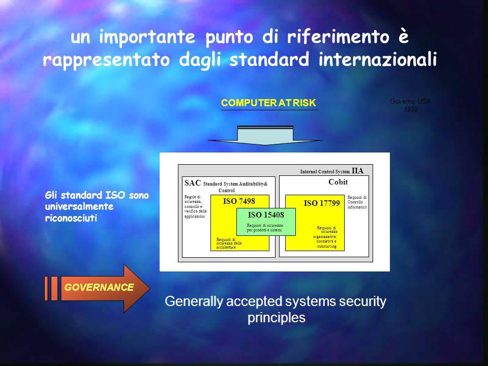 un importante punto di riferimento è rappresentato dagli standard internazionali Generally accepted systems security principles COMPUTER AT RISK GOVER