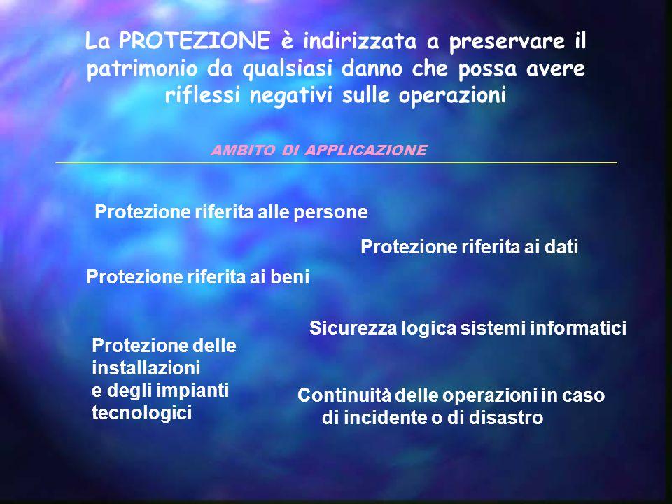 La PROTEZIONE è indirizzata a preservare il patrimonio da qualsiasi danno che possa avere riflessi negativi sulle operazioni Protezione riferita alle
