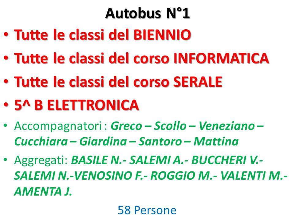 Autobus N°1 Tutte le classi del BIENNIO Tutte le classi del BIENNIO Tutte le classi del corso INFORMATICA Tutte le classi del corso INFORMATICA Tutte le classi del corso SERALE Tutte le classi del corso SERALE 5^ B ELETTRONICA 5^ B ELETTRONICA Accompagnatori : Greco – Scollo – Veneziano – Cucchiara – Giardina – Santoro – Mattina Aggregati: BASILE N.- SALEMI A.- BUCCHERI V.- SALEMI N.-VENOSINO F.- ROGGIO M.- VALENTI M.- AMENTA J.