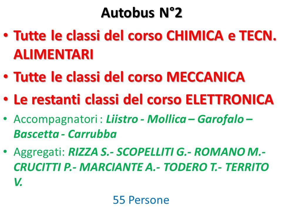 Autobus N°2 Tutte le classi del corso CHIMICA e TECN. ALIMENTARI Tutte le classi del corso CHIMICA e TECN. ALIMENTARI Tutte le classi del corso MECCAN