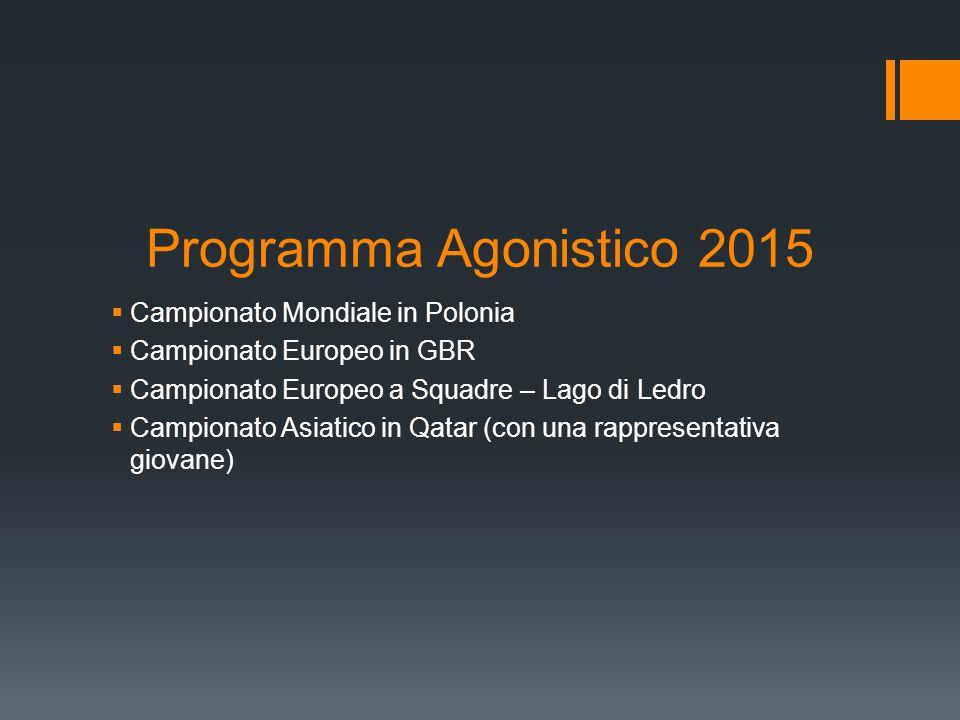 Programma Agonistico 2015  Campionato Mondiale in Polonia  Campionato Europeo in GBR  Campionato Europeo a Squadre – Lago di Ledro  Campionato Asiatico in Qatar (con una rappresentativa giovane)