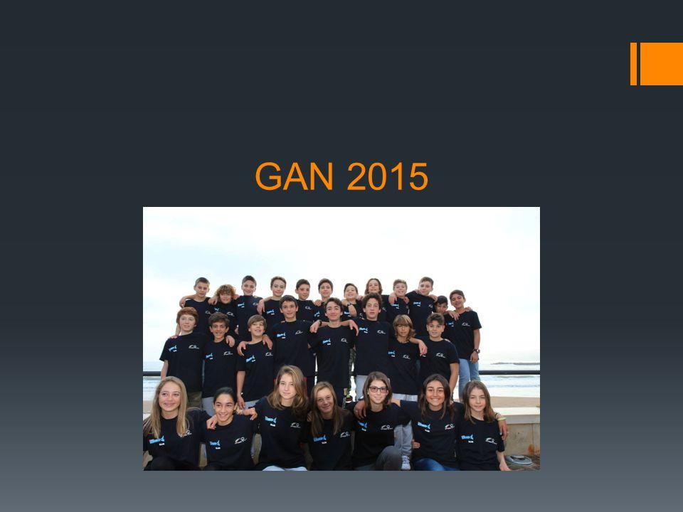 GAN 2015