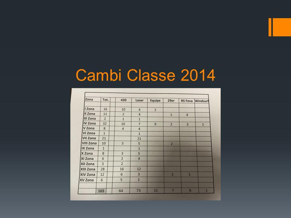 Cambi Classe 2014