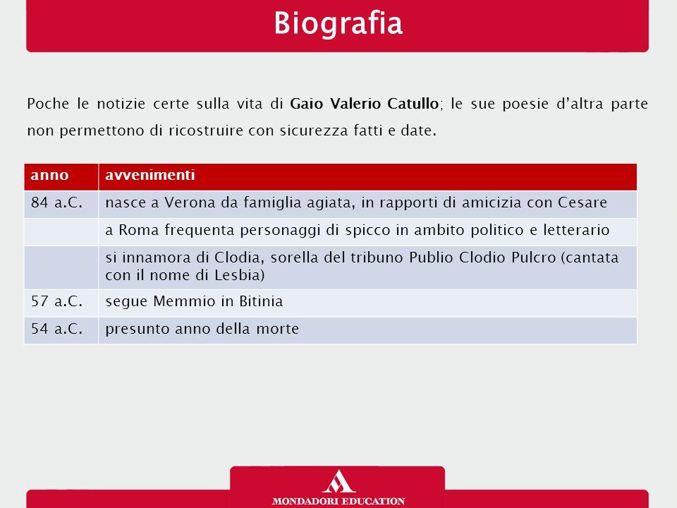 Poche le notizie certe sulla vita di Gaio Valerio Catullo; le sue poesie d'altra parte non permettono di ricostruire con sicurezza fatti e date. Biogr