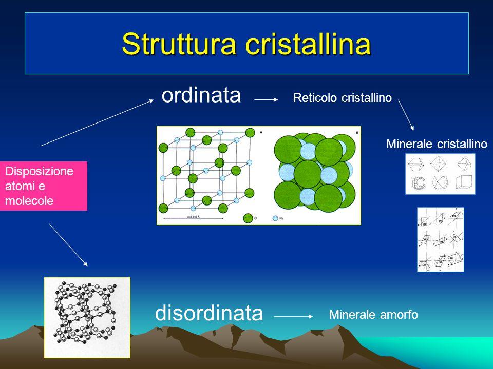 Struttura cristallina ordinata disordinata Reticolo cristallino Minerale cristallino Disposizione atomi e molecole Minerale amorfo
