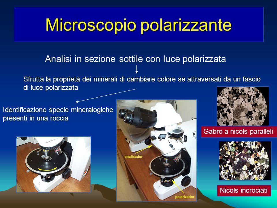 Microscopio polarizzante Analisi in sezione sottile con luce polarizzata Gabro a nicols paralleli Nicols incrociati Sfrutta la proprietà dei minerali