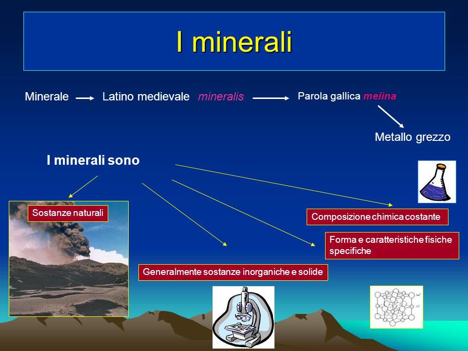 I minerali Composizione chimica costante Forma e caratteristiche fisiche specifiche Generalmente sostanze inorganiche e solide Sostanze naturali Metal