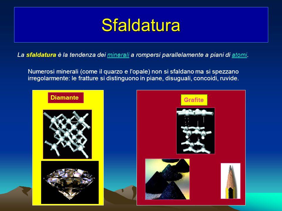 Sfaldatura La sfaldatura è la tendenza dei minerali a rompersi parallelamente a piani di atomi.mineraliatomi Numerosi minerali (come il quarzo e l'opa
