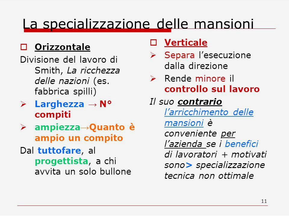 11 La specializzazione delle mansioni  Orizzontale Divisione del lavoro di Smith, La ricchezza delle nazioni (es.