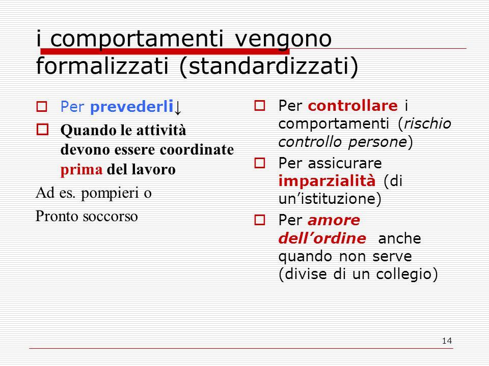 14 i comportamenti vengono formalizzati (standardizzati)  Per prevederl i ↓  Quando le attività devono essere coordinate prima del lavoro Ad es.
