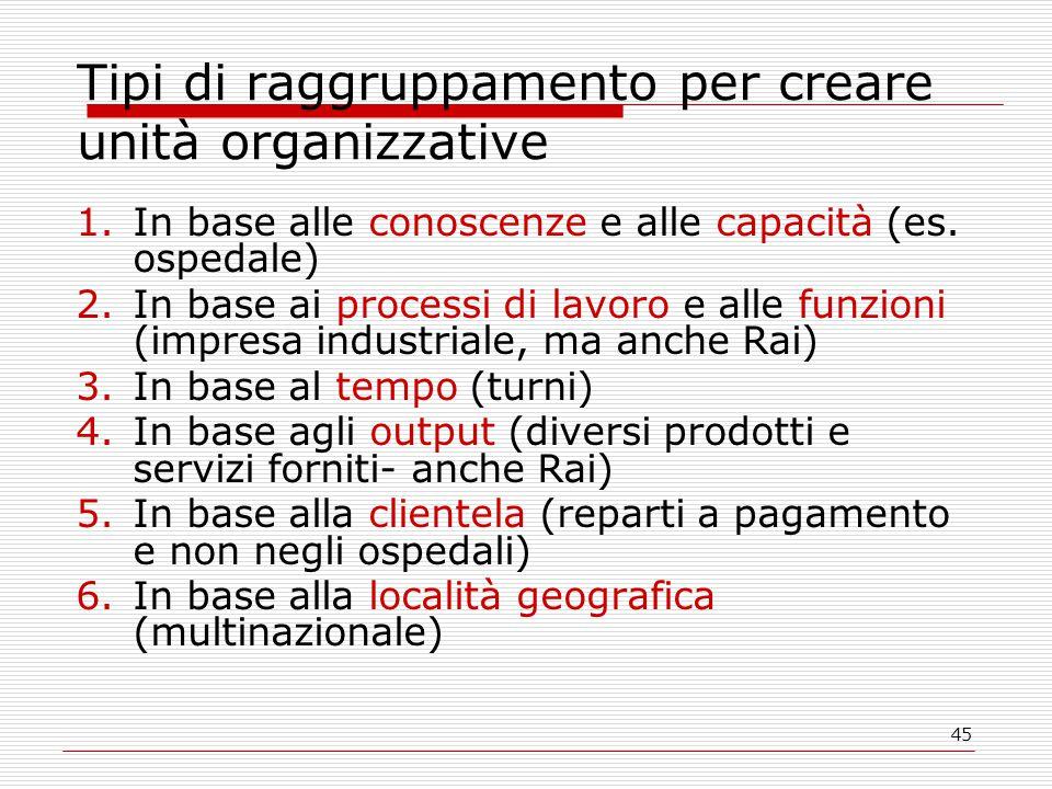 45 Tipi di raggruppamento per creare unità organizzative 1.In base alle conoscenze e alle capacità (es.
