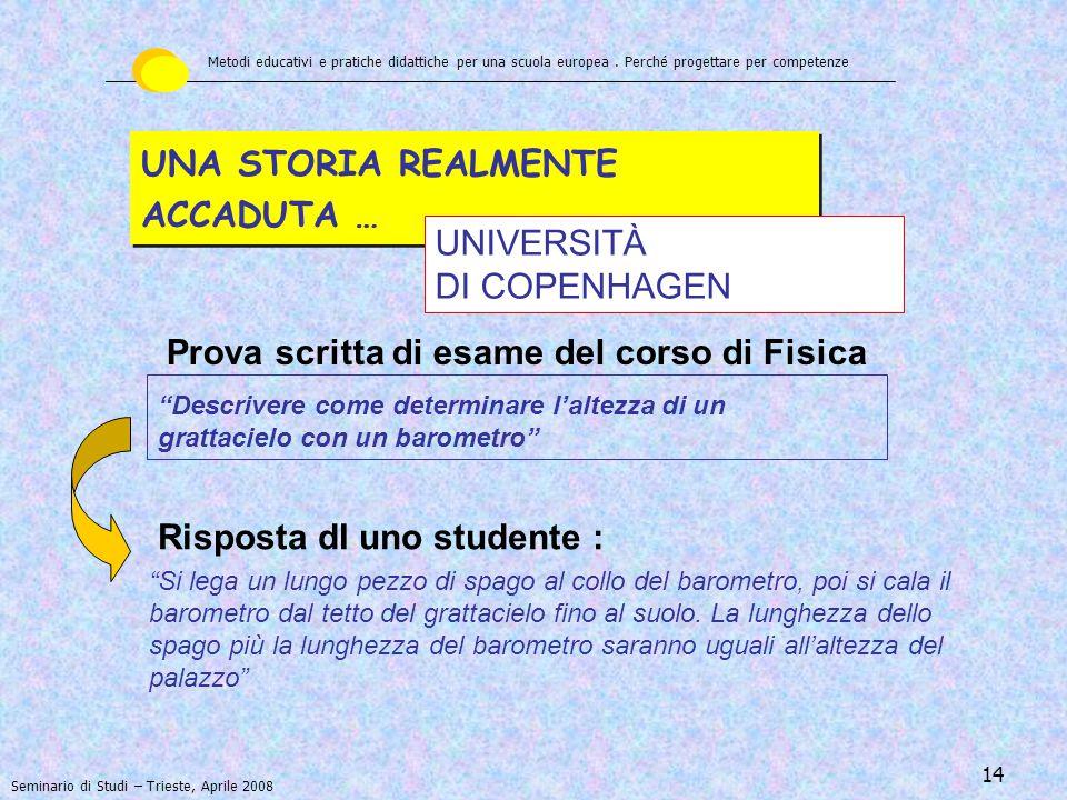 15 ESITO DELLA PROVA : Lo studente viene bocciato ma fa ricorso.