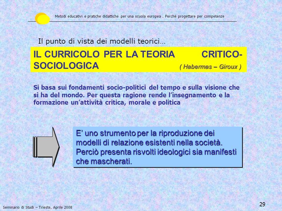 30 IL CURRICOLO PER LA TEORIA INTERPRETATIVO-SIMBOLICA L'impostazione è di tipo cognitivista e richiama una visione costruttivista dell'apprendimento.